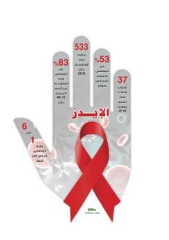 الايدز