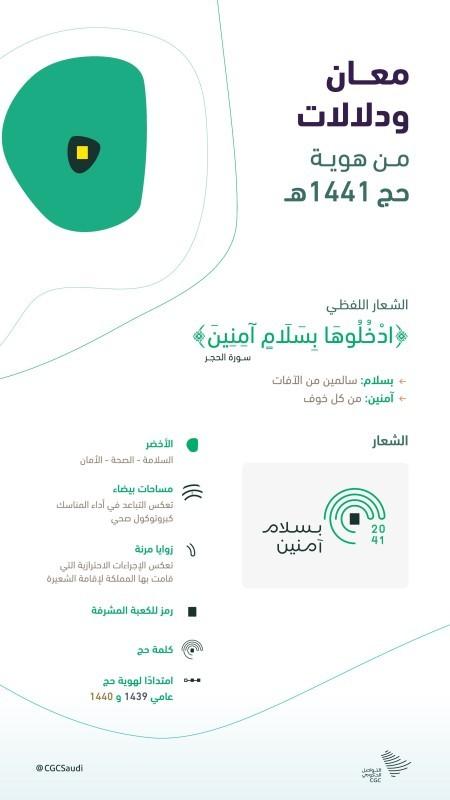 التواصل الحكومي» يطلق الهوية الإعلامية لموسم الحج - أخبار السعودية   صحيفة  عكاظ
