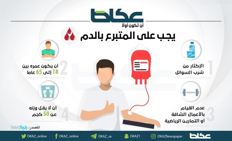قبل التبرع بالدم عليك بـ4 أمور تعرف عليها أخبار السعودية صحيفة عكاظ