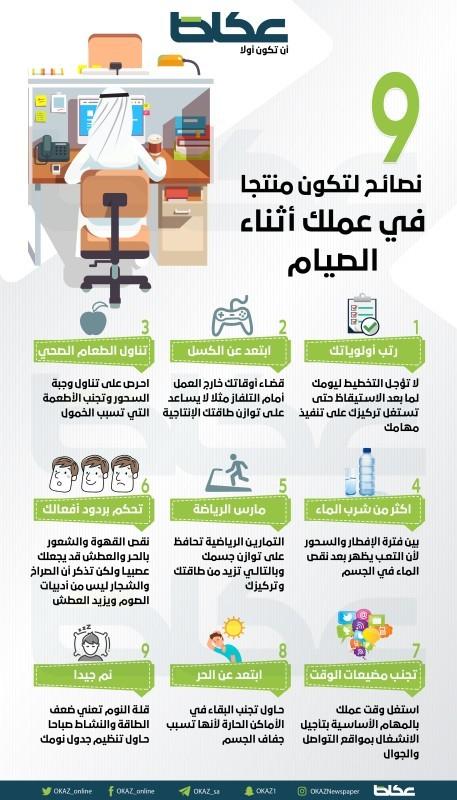 9 نصائح لتكون منتجا في عملك أثناء الصيام