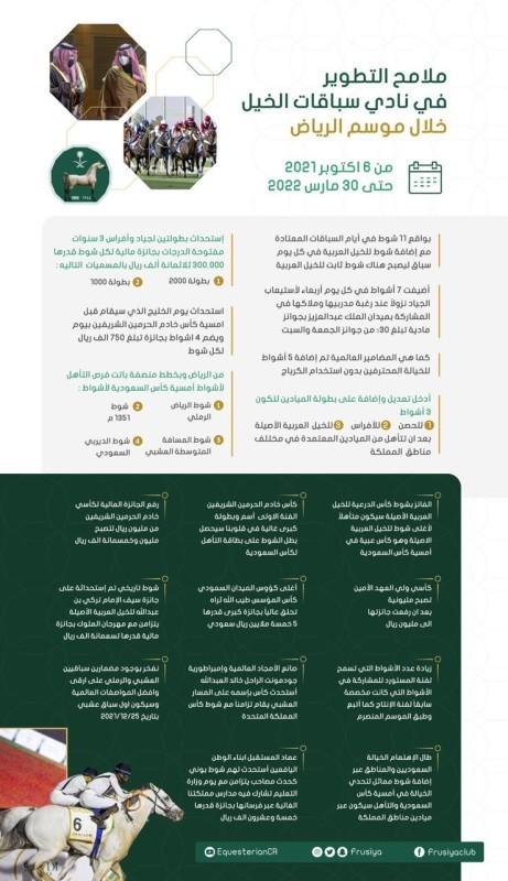 نادي سباقات الخيل يكشف النقاب عن إستراتيجية ضخمة وتغييرات جذرية بموسم الرياض