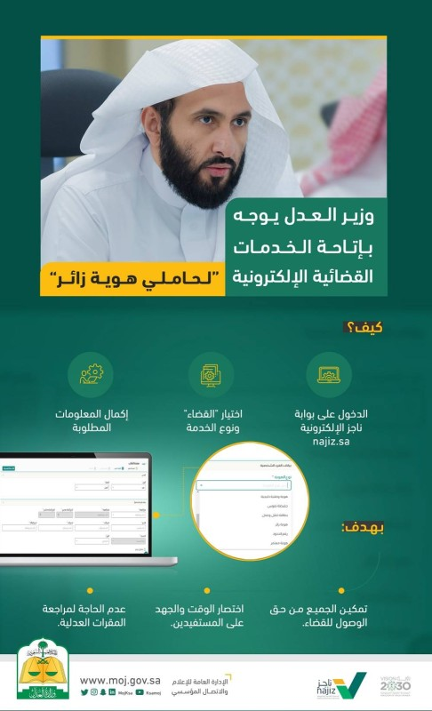 إتاحة الخدمات القضائية الإلكترونية لحاملي هوية زائر